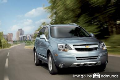 Insurance rates Chevy Captiva Sport in Jersey City