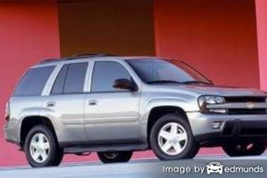 Discount Chevy TrailBlazer insurance