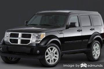 Insurance rates Dodge Nitro in Jersey City