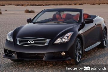 Insurance rates Infiniti G37 in Jersey City
